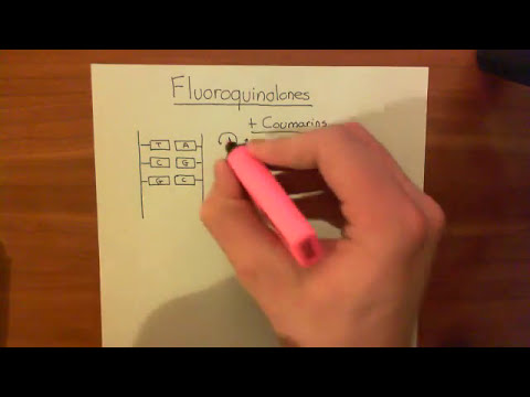 The Fluoroquinolones and Coumarins Part 1