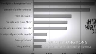 Hong Kong ,Travel Guide , Human Right , UNHCR , United Nation , Racism Discrimination , refuge union
