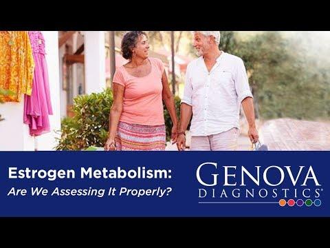 Estrogen Metabolism: Are We Assessing It Properly? LiveGDX Webinar July 2017