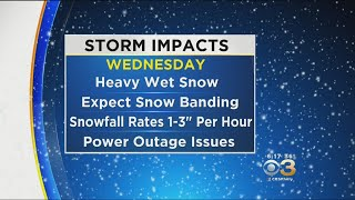 Morning Weather Update: Complex Storm System Starts Today