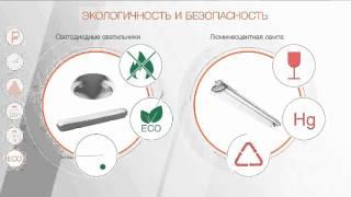 видео Светодиодные светильники для ЖКХ