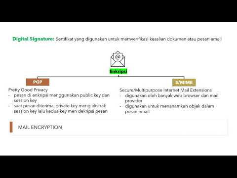 Cyber Security Fundamental (Bahasa Indonesia) - Encryption - Part 9
