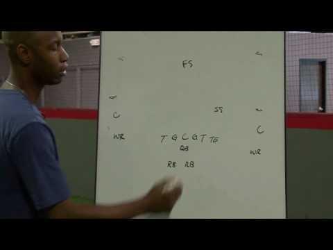 Football Basics : How to Play Defensive Back