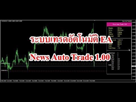 EA Forex | News Auto Trade