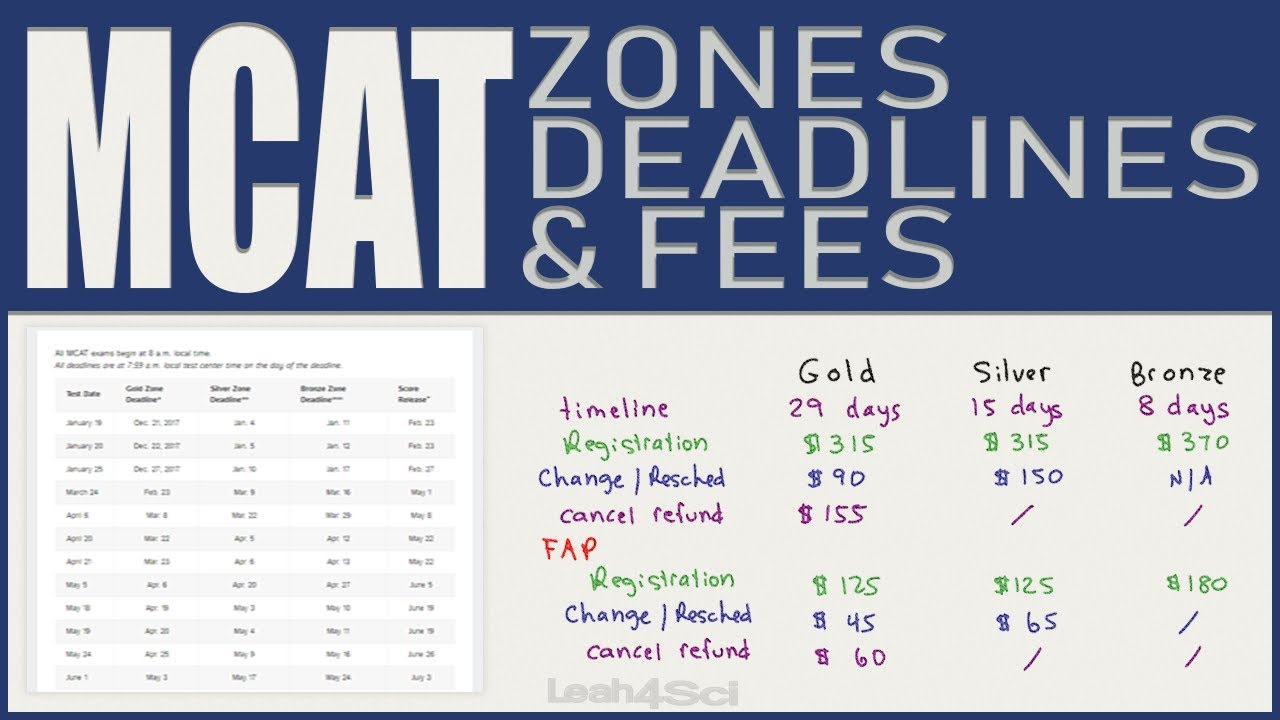 Mcat 2020 Calendar MCAT Zones, Deadlines, Scheduling and Rescheduling Fees by