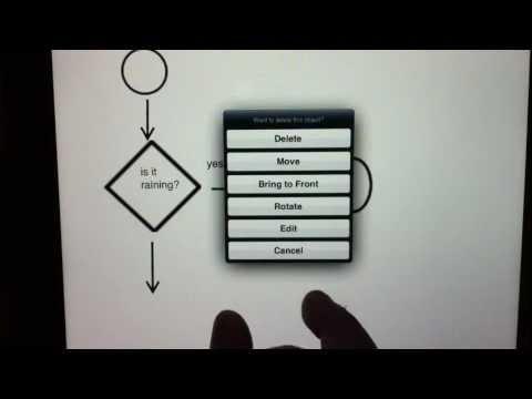 Create A Flow Chart Using  CoolDrawPro An IPad App.