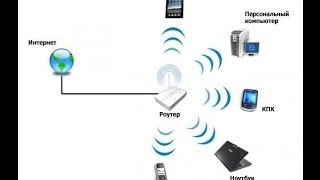как сделать интернет на компе через телефон
