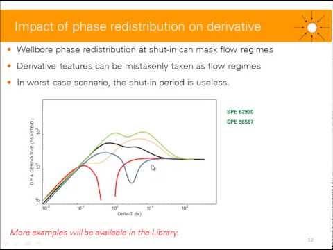 Wellbore Phase Redistribution