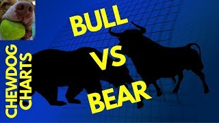 Bull And Bear Stock Market Bull Thesis for Occidental Petroleum