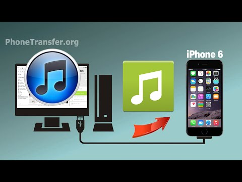 How To Sync Music Playlist From Itunes To Iphone Copy Itunes Files To Iphone