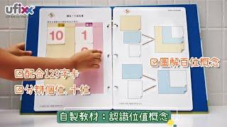 Publication Date: 2020-05-15 | Video Title: 【 產品範例 】CarryBook 學習可樂書 - 隨身攜帶