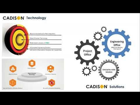 CADISON PID   Intelligent Solution For Conceptual P IDs, Plant Asset Management