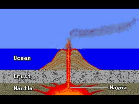 Formation of volcanic islands - YouTube