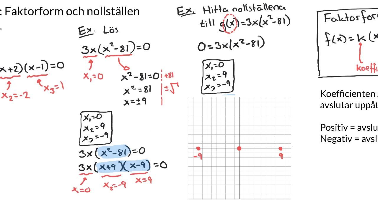 Matematik 3: FAKTORFORM, NOLLSTÄLLEN, DUBBELROT, samt SKRIVA FUNKTIONEN TILL EN GRAF