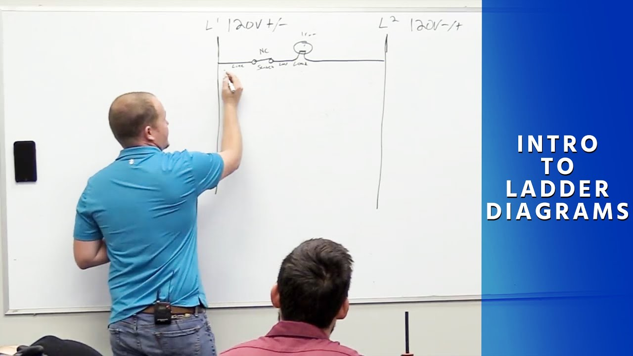 Hvac Ladder Wiring Diagram Experience Of Thermostat Basics Electrical Circuit Part 2 Intro To Diagrams Youtube Rh Com Motor
