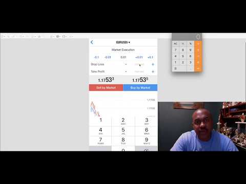 How to calculate money management in forex