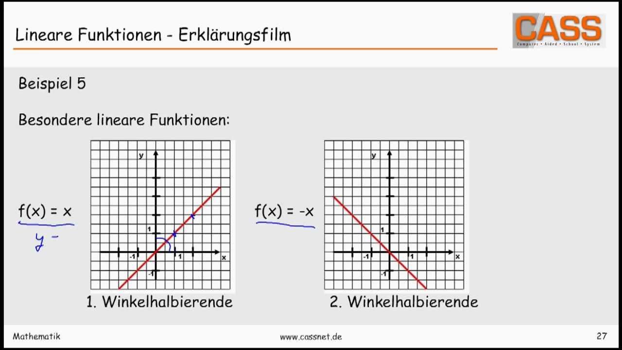 Lineare Funktionen - Erklärungsfilm - YouTube