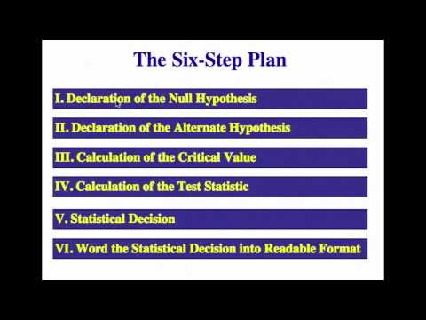 Statistics - 6 - Hypothesis Testing - 9 - The Six Step Plan for Hypothesis Testing