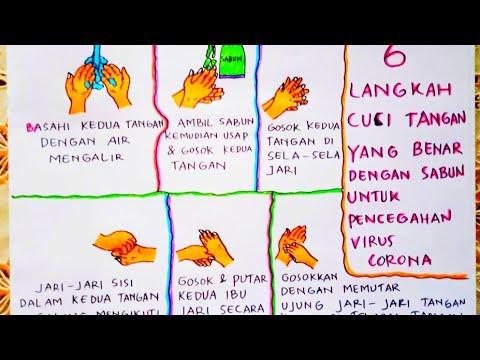 Cara Menggambar Langkah 6 Cuci Tangan Dengan Sabun Yang Benar Untuk Pencegahan Virus C0r0na Youtube