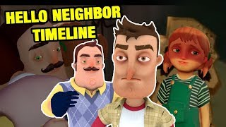 - HELLO NEIGHBOR TIMELINE