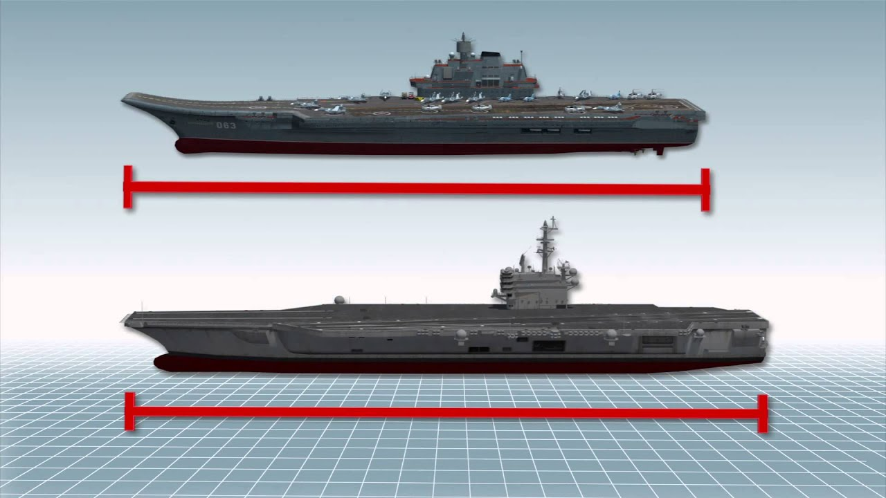 Look out china india wants a new aircraft carrierwith help from chinas concept of 2nd carrier sciox Gallery