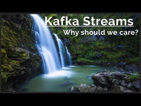 Kafka Examples – Kafka Examples