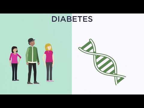 Classifying diabetes type in ethnic groups thumbnail