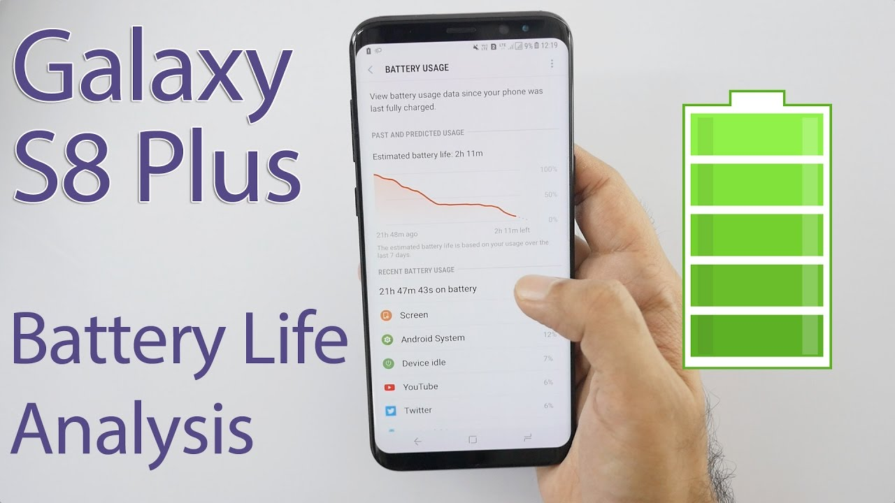 Samsung Galaxy S8+ Battery Life In-depth Analysis