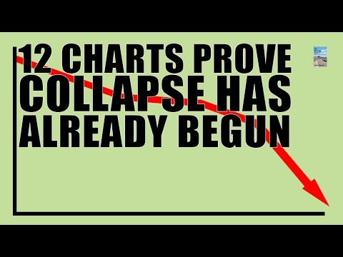 12-charts-prove-financial-crisis-part-2-has-begun!