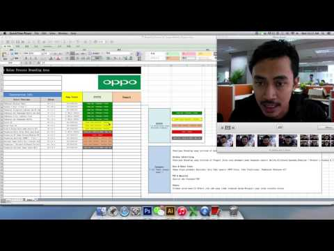 Monthly Report, PIC Branding PT. Indonesia OPPO Electronics