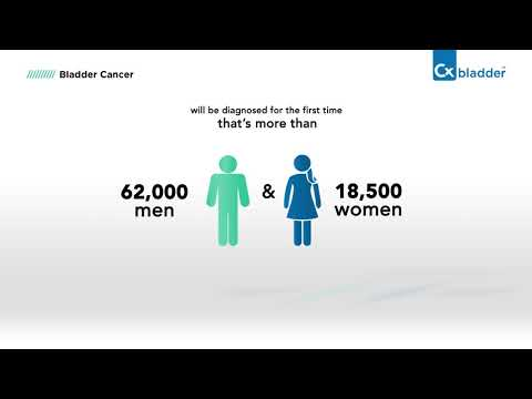 How Common is Bladder Cancer - Prognosis, Stats, Occurrence