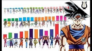 TODOS los Niveles de Poder del Torneo (80 participantes) - D...