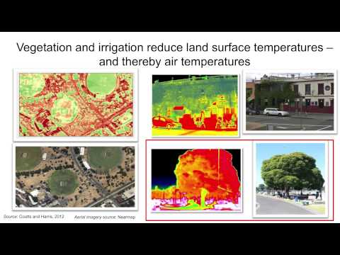 Water Sensitive Urban Design for Climate Improvement