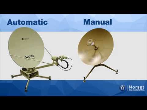 Satellite Terminals - Major Components & Functions