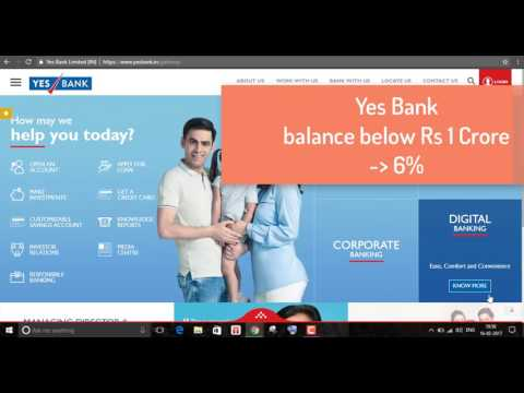 Top Banks Which Provide Highest Interest Rates On Savings Account  in India
