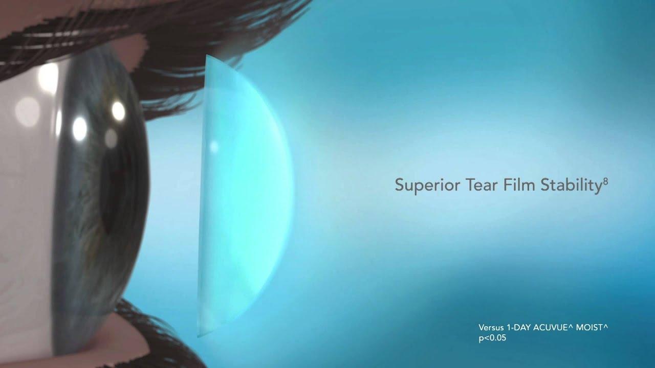 lenses comforter comfort aqua plus works vision contact products dailies alcon aquacomfort optometrists