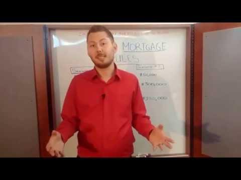 the-new-mortgage-stress-test-law-explained!---joe-bladek,-mortgage-broker