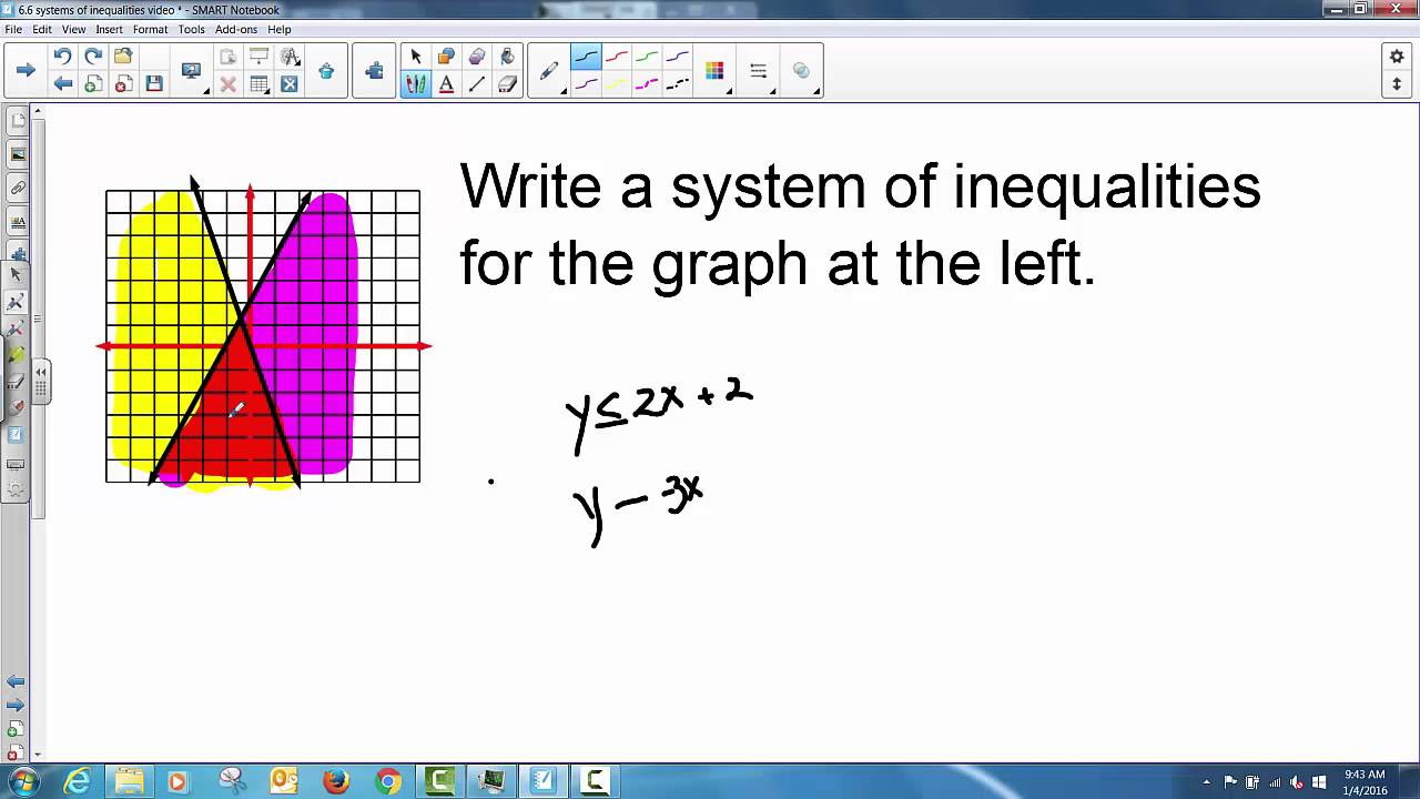 4B Solve & Represent Equations, Inequalities, & Systems