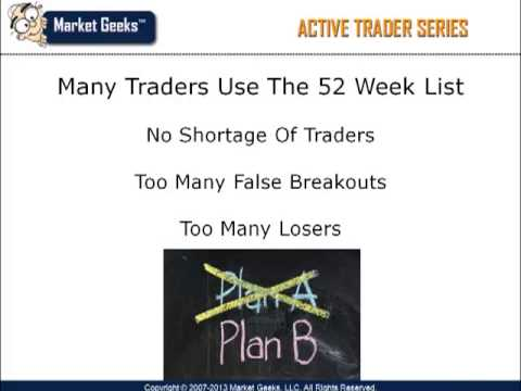 Swing Trading Stocks Strategies - Learn 52 Week High/Low Strategy