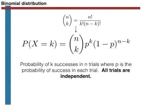 video binomial cu opțiuni binare)