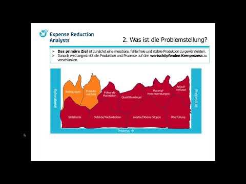 Produktionsund Prozessoptimierung im Mittelstand