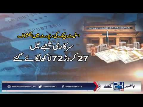State Bank of Pakistan report reveals shocking figures about international investments