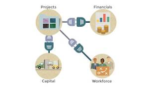 Overview: Welcome to Project Planning video thumbnail
