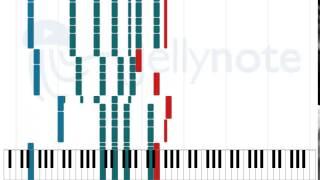 3 Libras - A Perfect Circle [Sheet Music]