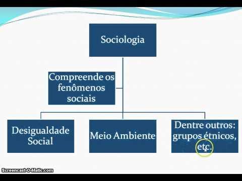 Introdução ao curso Clássicos da Sociologia de YouTube · Duração:  2 minutos 4 segundos