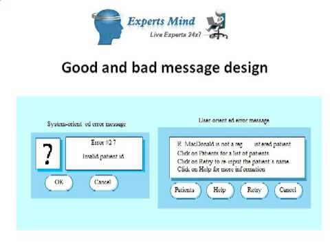 Cs Ee 601 C L22 Software Architecture Data Design Architectural Design User Interface Design User Interface Design Principles Lessons Tes Teach