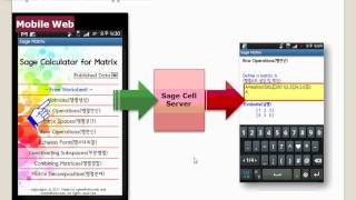 How to make Android Smartphone…