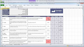 (HD) DCMA 14 Point Assessment within Microsoft Project