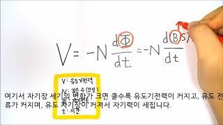 [2017-물리UCC]009_자이로드롭의 원리