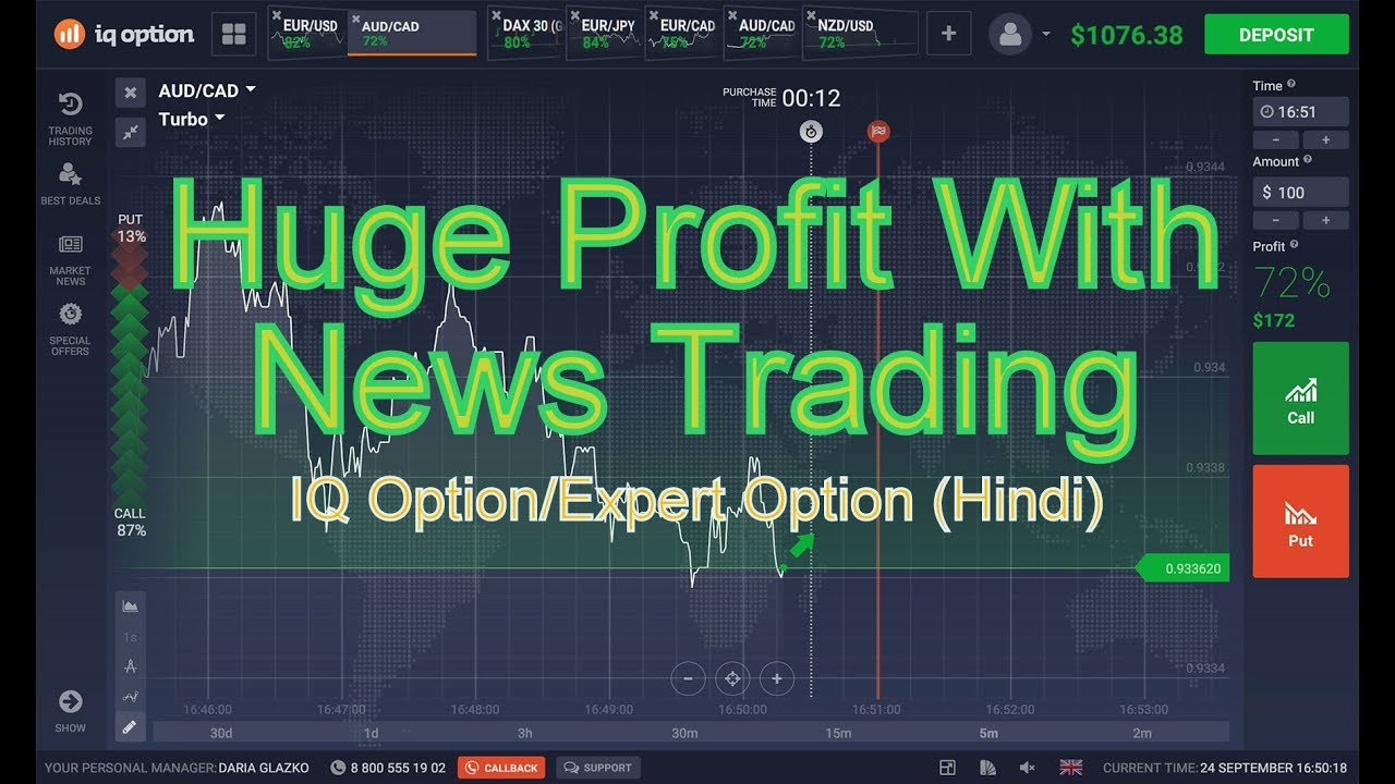 Www binary options review